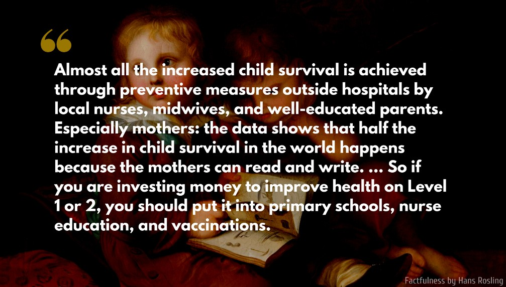Hans Rosling Quote: Almost all the increased child survival is achieved through preventive measures outside hospitals by local nurses, midwives, and well-educated parents. Especially mothers: the data shows that half the increase in child survival...